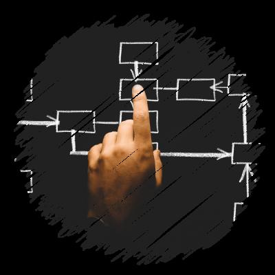 Topgres Stellenanzeige Prozessoptimierung